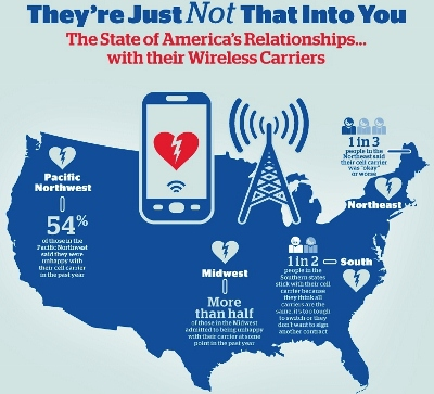 US Cellular Infographic 1 400x363 Loyalty Is a Two Way Street with U.S. Cellular Hello Better Campaign #HelloBetter